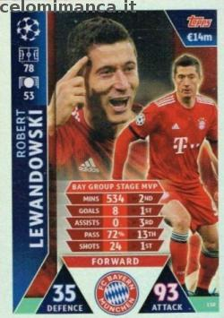 Match Attax UEFA Champions League 2018-2019 Road to Madrid 19: Card Front n. 138 Robert Lewandowski